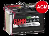 Fiamm Ecoforce AGM